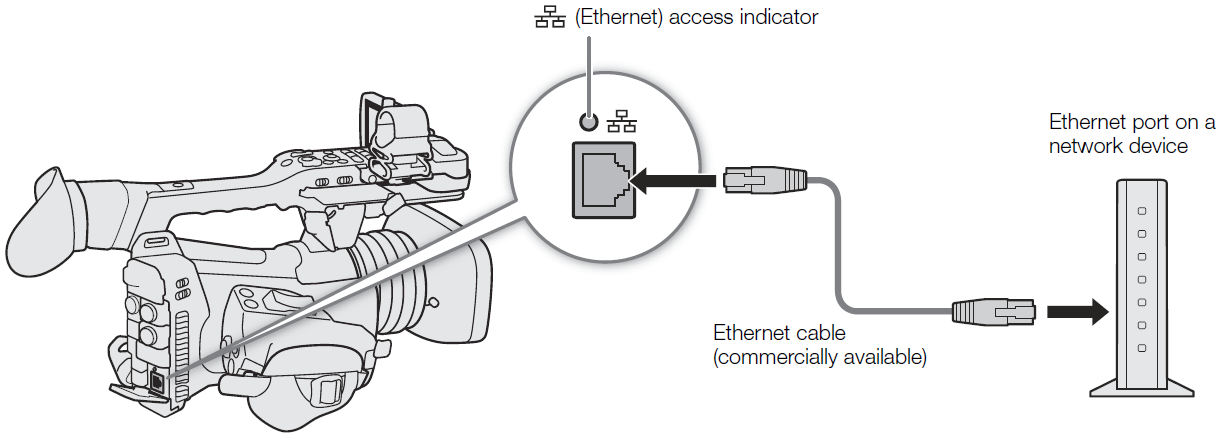 to a wired (ethernet) network using a commercially available ethernet  cable  use category 5e or better, shielded twisted pair (stp) ethernet  cables