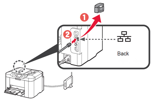 Canon Knowledge Base - Setting up the Printer for use on a Wired LAN ...