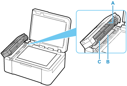 Figure: Wipe the document feeder cover (A), the glass surface of the ADF (B), and the inside of the document feeder cover (C)