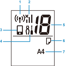 Canon Knowledge Base - Indication of LCD - TS3120 / TS3122