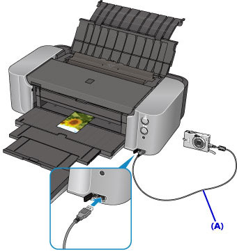 Connect the camera to the printer with a USB cable (A) recommended by the camera's manufacturer