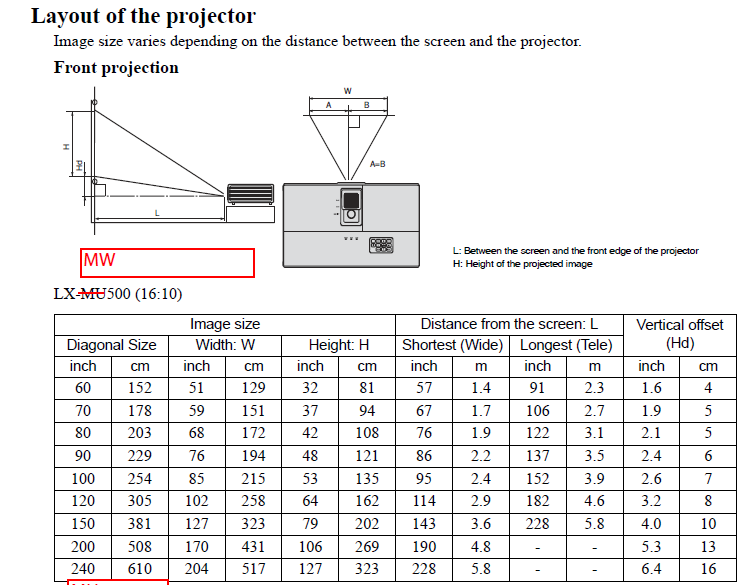 Canon Knowledge Base - Layout of the projector Image size depending ...