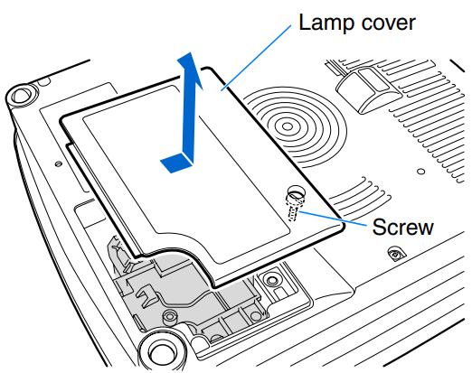 Canon Knowledge Base - Replacing the lamp on the REALiS