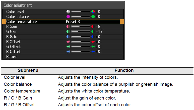 Canon Knowledge Base - Menu Description Color adjustment