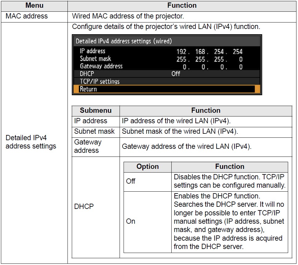Canon Knowledge Base - Menu Description Detailed settings (wired ...
