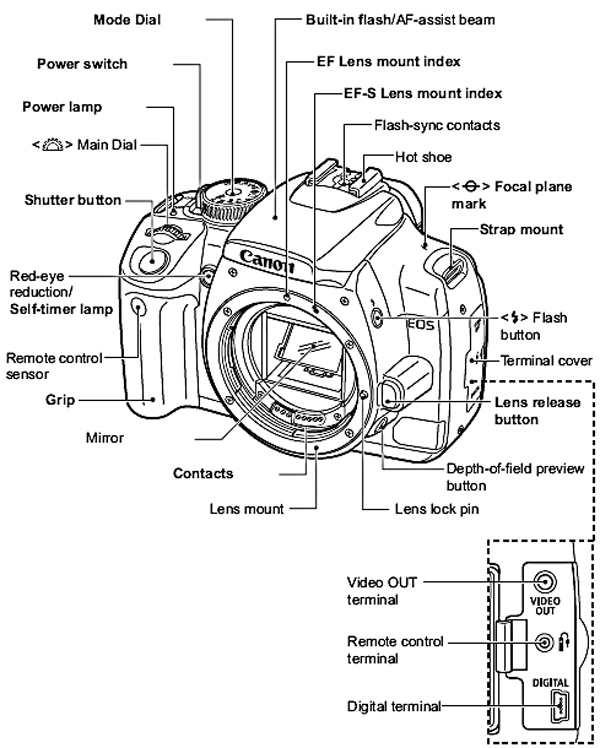 diagrams wiring   camera parts diagram
