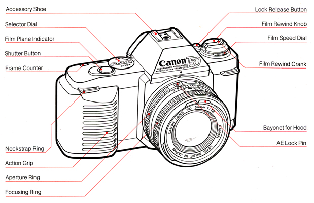 Canon Knowledge Base T50 Here Is A List Of The Parts And