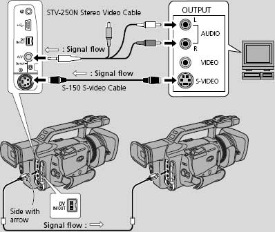 Canon Knowledge Base How To Digitally Output Analog Audio And