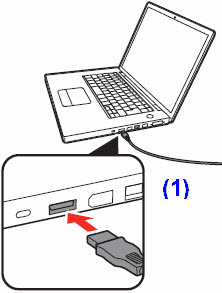 canon knowledge base connect the usb interface cable to the mg5320 rh support usa canon com Canon Printers PIXMA Mg Canon Printers PIXMA Mg