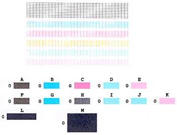 Canon Knowledge Base - Printing the Nozzle Check Pattern MP730 / MP700