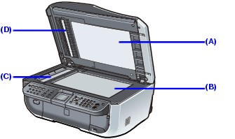Canon Knowledge Base - Clean the MX850 scanning area