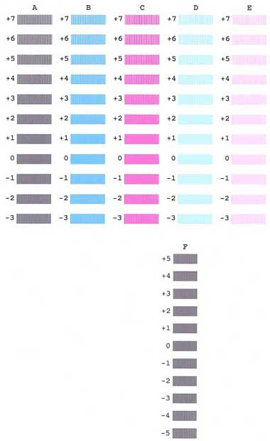 Canon Knowledge Base - Perform a print head alignment (Mac OS X ...
