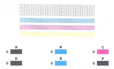 Canon Knowledge Base - Print Nozzle Check Pattern / Self