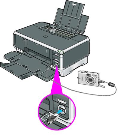 canon knowledge base connect the camera to the printer properly rh support usa canon com Canon Printer Drivers Canon PIXMA Instruction Manual
