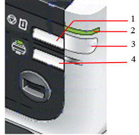 Canon Knowledge Base Buttons On The Ip4500