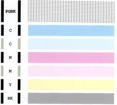 canon knowledge base - print nozzle check pattern / self test from ... - Color Test Page Laser Printer