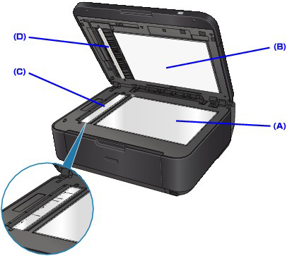 Canon Knowledge Base - Clean the MX410 scanning area