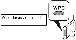Figure: Message scrolls on printer LCD, WPS button on wireless router