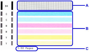 Nozzle check pattern sheet - A area is grid-like lines, B area is colored horizontal streaks, C shows number of pages.