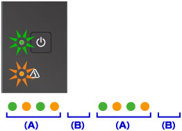 Orange and green lights shown, with a sequence of alternating flashes, demonstrated by (A), then (A)